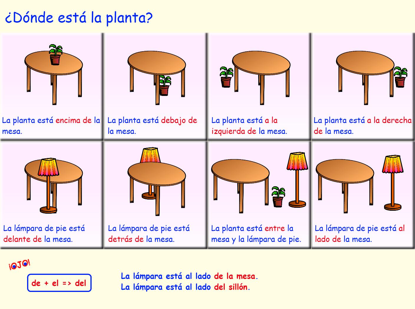 Las Preposiciones De Lugar En Espanol
