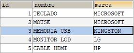 Tabla en MySQL manejo de CASE Statement