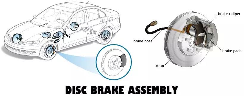 Brakes makes grinding noise