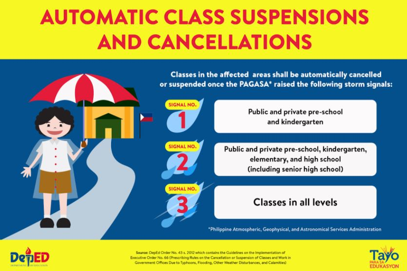 automatic class suspension guideline by DepEd