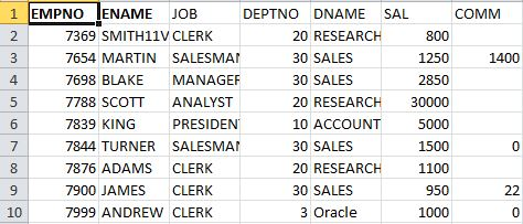 Oracle SQL Inner Join Example