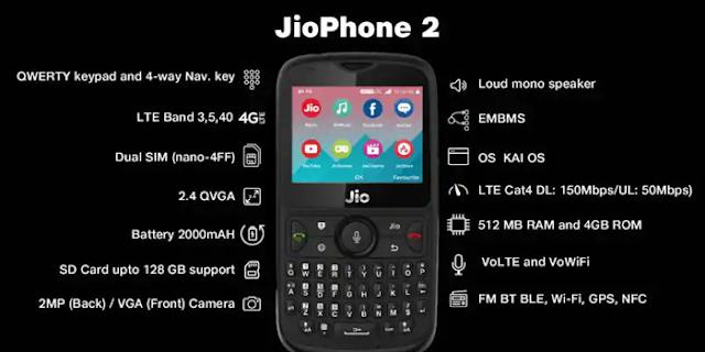 JioPhone2 मात्र 141 रु मासिक किस्त पर