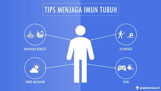 Tips Menjaga Kesehatan dari Dalam dan Luar