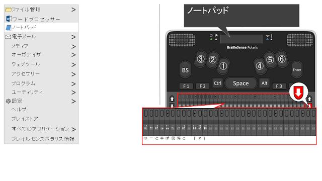 ノートパッドと表示され、下スクロールキーが赤く示されたポラリスのイメージ図