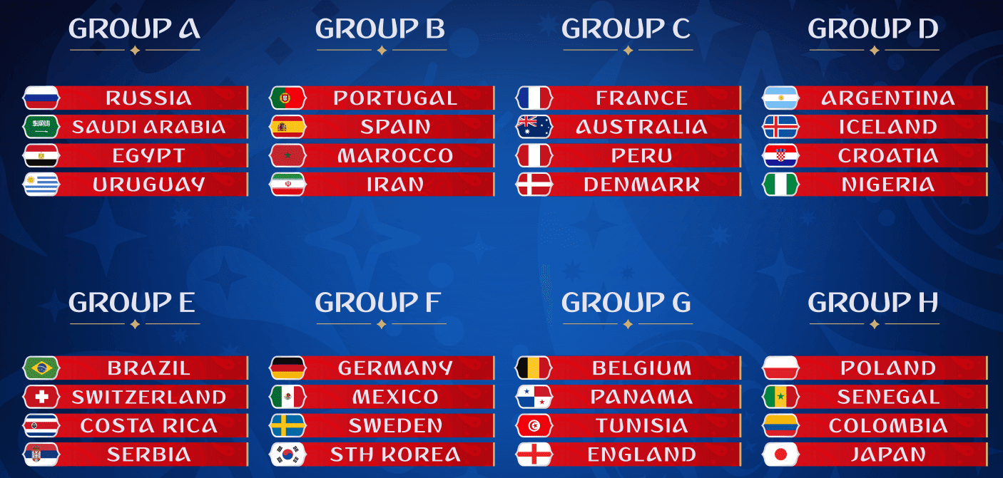 mundial 2018 World-Cup-2018-Groups