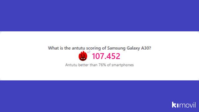 Skor Antutu Benchmark Samsung A30