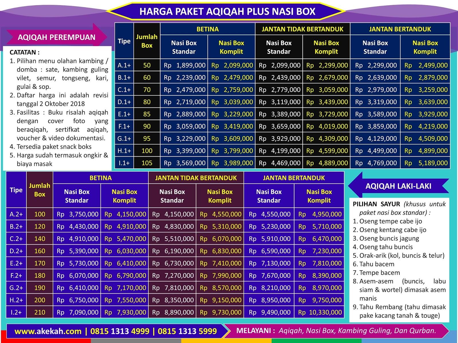 Harga Kambing Aqiqah & Catering Untuk Laki-Laki Daerah Bogor Jawa Barat