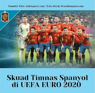Spanyol road to semi final euro 2020, kans Spanyol menang, kans Spanyol juara piala Eropa 2020,