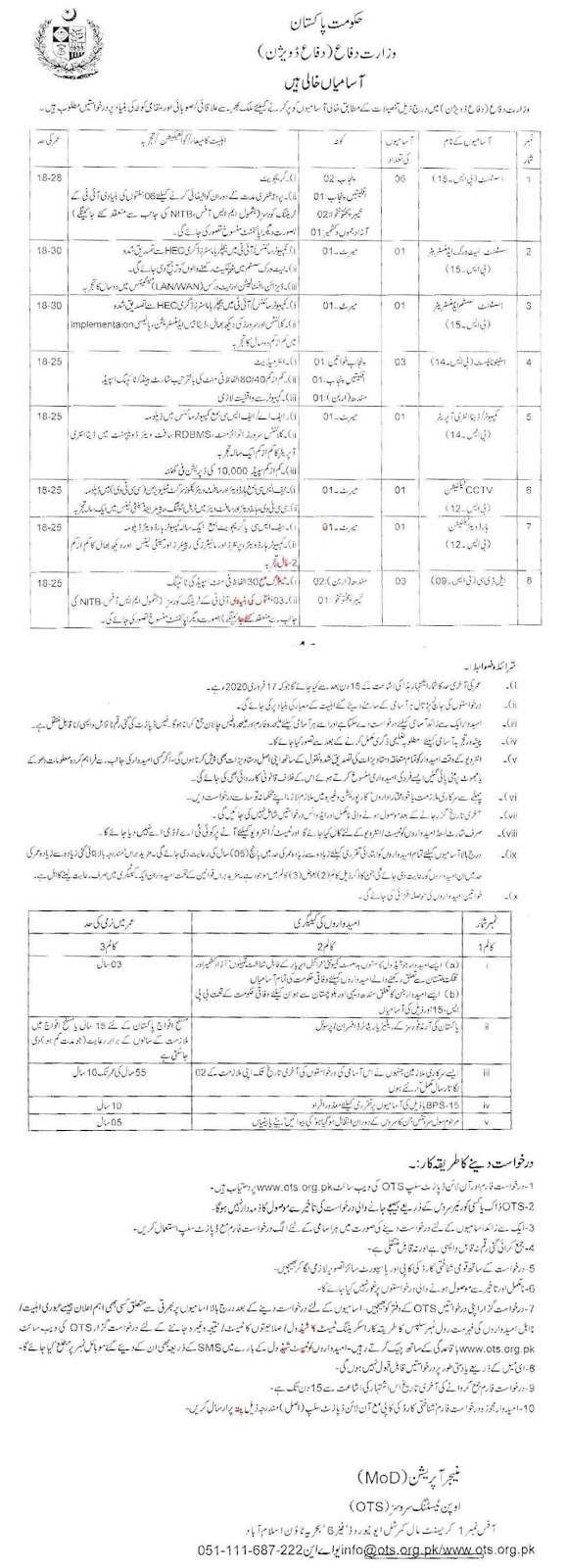 Ministry of Defence MoD Management Jobs 2020 via OTS Testing Service