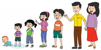 Kunci-Jawaban-Kelas-6-Tema-6-Halaman-26-Buku-Tematik