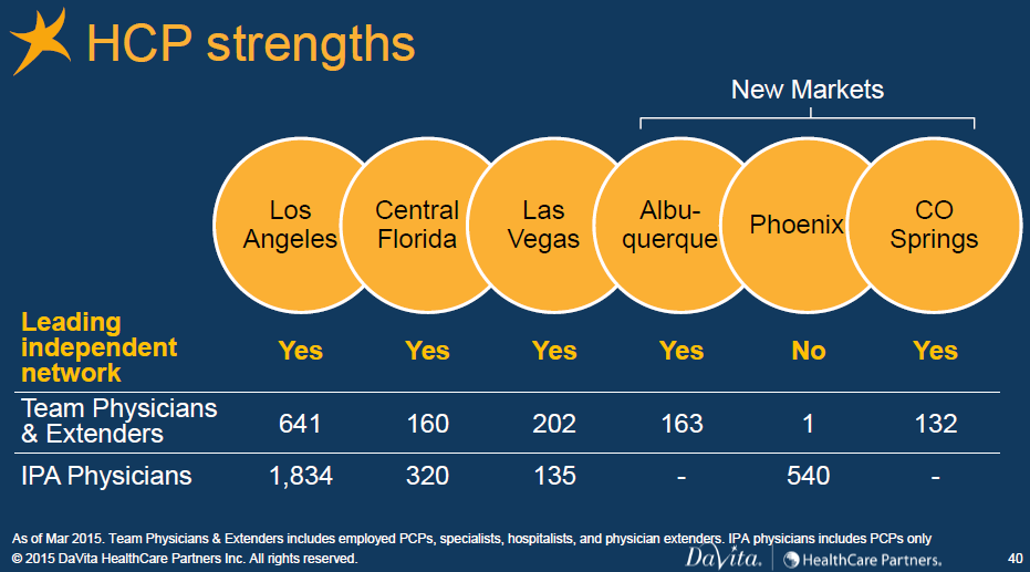 Value Seeker: Investment Notes: Analysis: DaVita HealthCare Partners