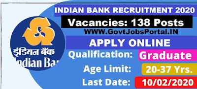 Indian Bank Specialist Officer Vacancy 2020
