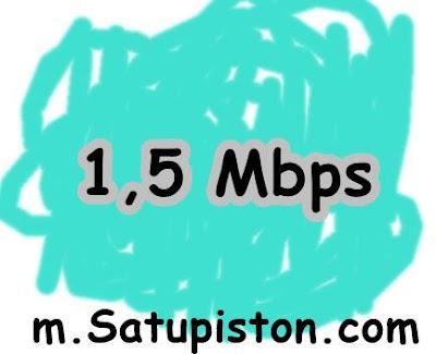1,5 Mbps Berapa Gb ??? Ini Jawabannya