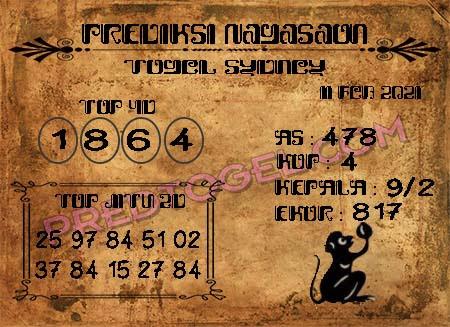 Prediksi Nagasaon Sdy hari ini