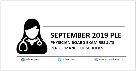 Physician board exam result: PLE performance of schools September 2019