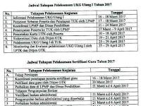 Surat Edaran Pelaksanaan Sertifikasi dan Uji Kompetensi Guru ( UKG ) 2017