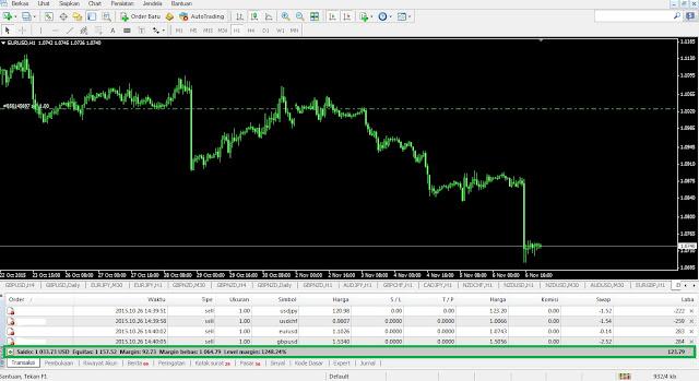 Margin forex trading online