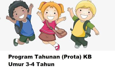 Program Tahunan (Prota) KB Umur 3-4 Tahun