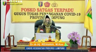 Gugus Tugas Penanganan Covid 19 Provinsi Lampung Sampaikan Data Terbaru
