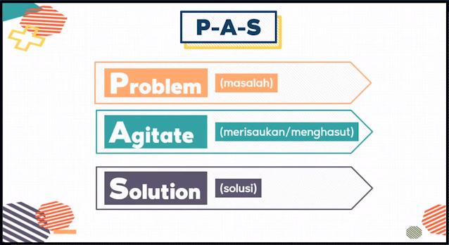 PAS Copywriting Formula