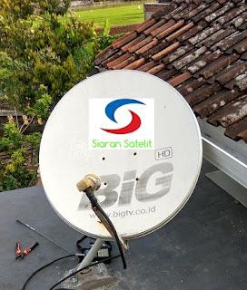 tracking AORA TV thaicom 4