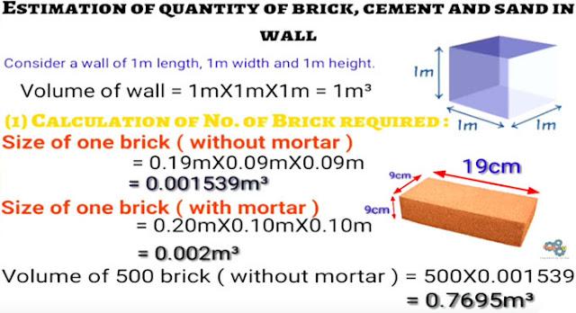 Cement blocks calculator.