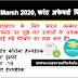 Daily Current Affairs Quiz in Hindi 22 March 2020