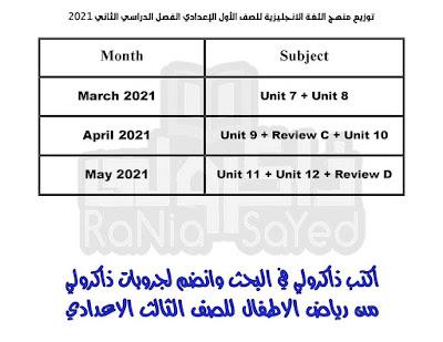 توزيع منهج اللغة الانجليزية للصف الاول الاعدادى 2020 الترم الثانى