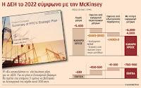 Γ.Μανιάτης: Οι άθλιοι της ενέργειας - Ο ΣΥΡΙΖΑ χρεοκόπησε ΔΕΗ