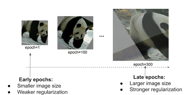 Accurate Neural Networks for Image Recognition 2