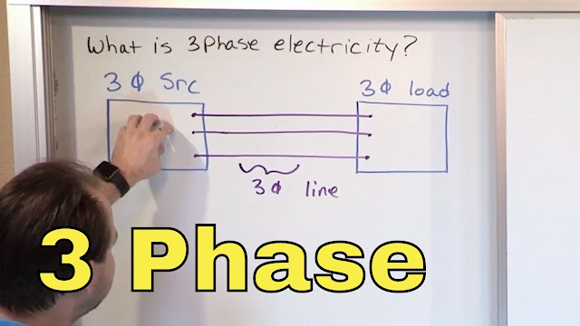 What is 3-Phase Power in AC Circuit Analysis