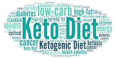 Keto Diet  Best Benifit in 2020