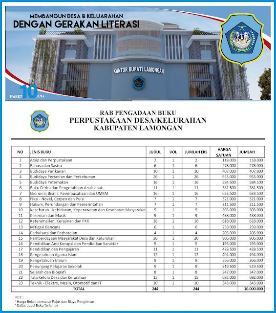 Contoh RAB Pengadaan Buku Perpustakaan Desa Kabupaten Lamongan Provinsi Jawa Timur Paket 10 Juta