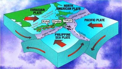 Kenapa Indonesia Rawan Gempa Bumi dan Solusinya