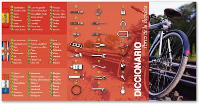 hispanohablantes.nl/pdfs/diccionario bicicletas 1.pdf
