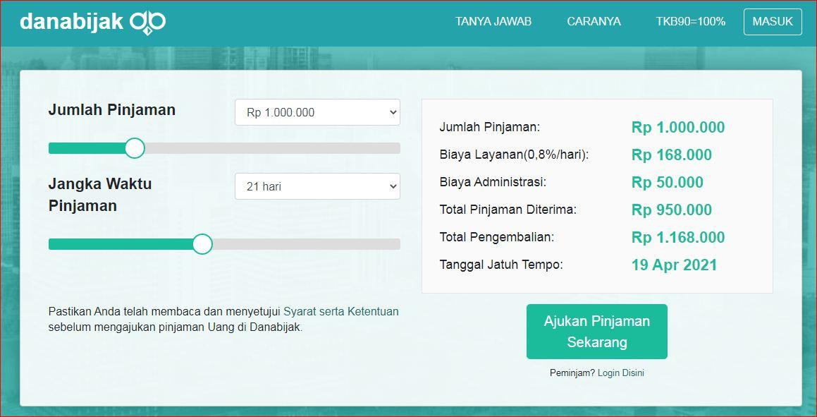 Pinjaman Online yang Mudah dan Aman
