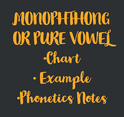 Monophthong or Pure Vowel Chart ,Definition ,Types ,with example ,Phonetics Notes