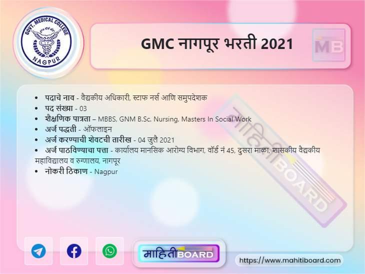 GMC Nagpur Recruitment 2021