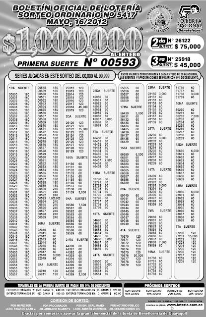 resultados loteria 16 mayo