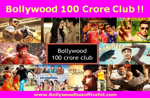 Bollywood 100 Crore Club Movies List with Box Office Collection