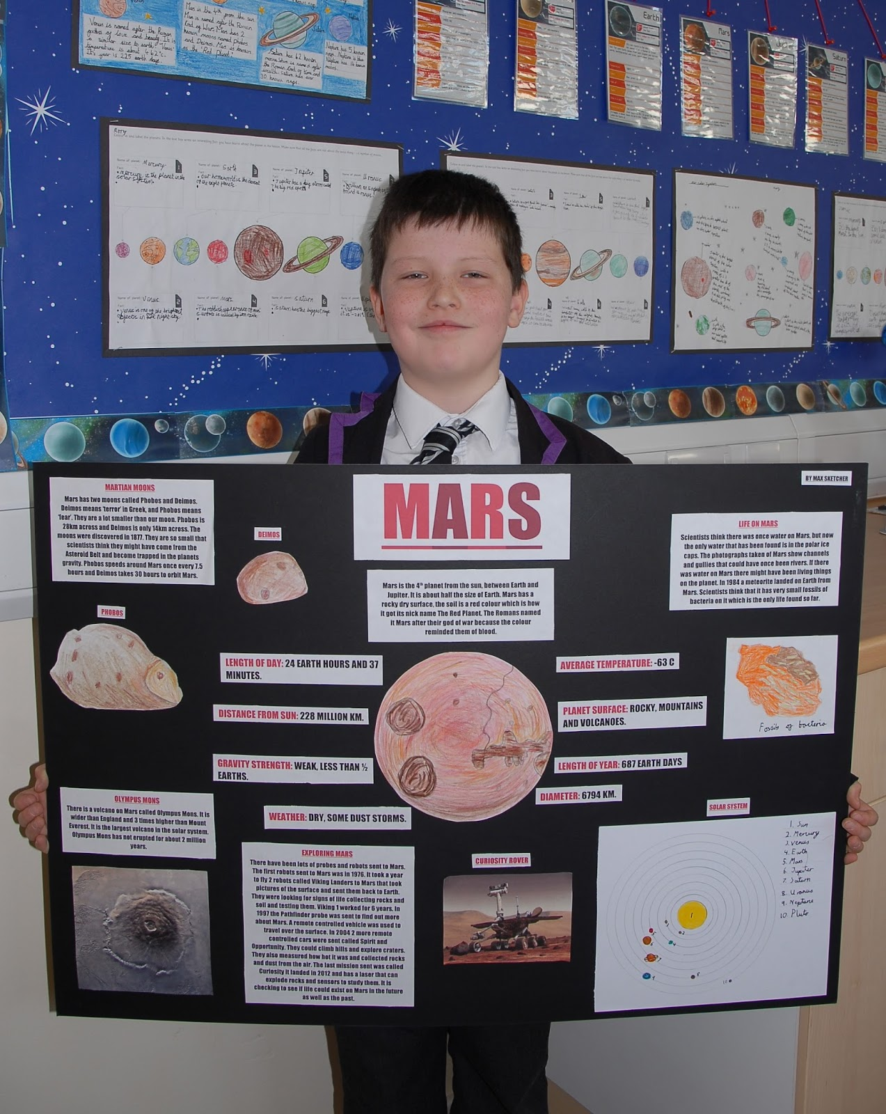 shoreham college junior school blog the final frontier year  space related project work this term the quality of the work was extremely high and we loved the wide range of ways you chose to present your research