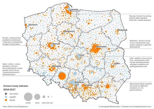 Migracje w Polsce