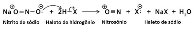Reação nitrito sodio haleto de hidrogenio