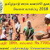 Tiruvannamalai TNRD Recruitment 2018 69 Panchayat Secretaries - Apply Soon
