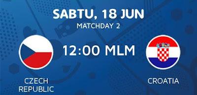 Czech Republic Vs Croatia EURO 2016