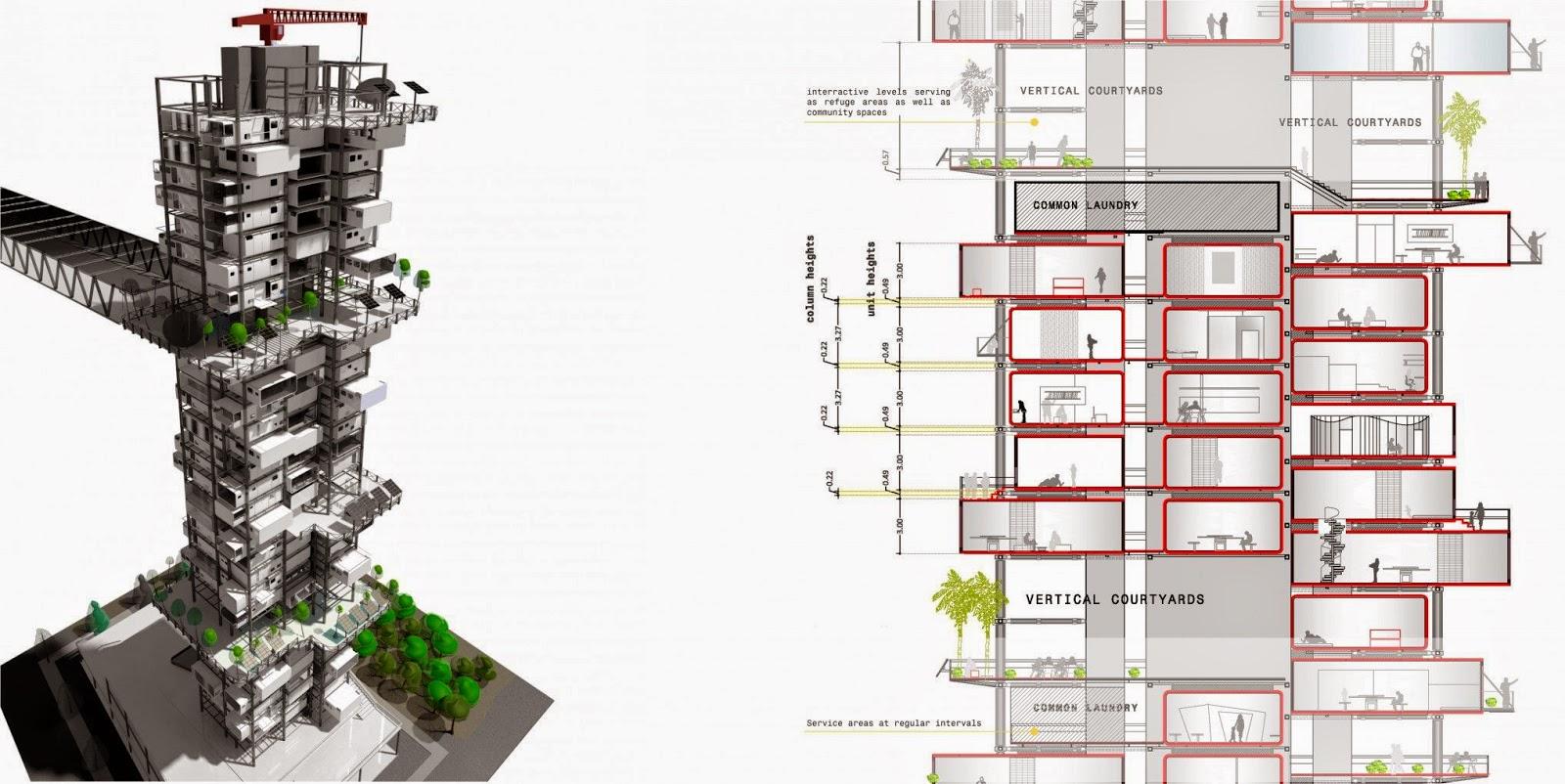 đồ án tốt nghiệp kiến trúc nhiều quốc gia