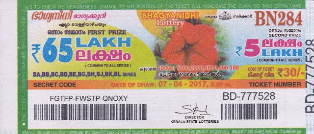 Result lottery Bhagyanidhi BN 61