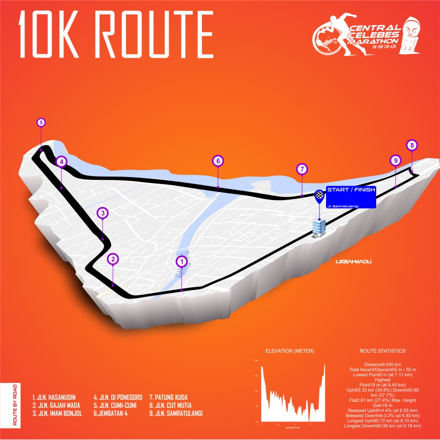 10K Central Celebes Marathon Route 2018