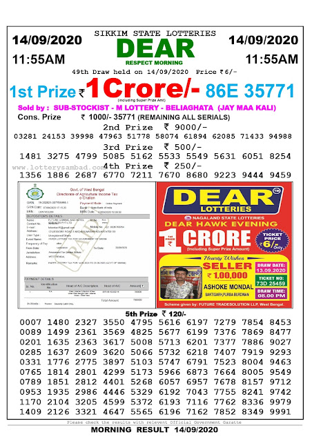 Sikkim State Lottery Sambad 14-09-2020 Today Result 11.55 AM