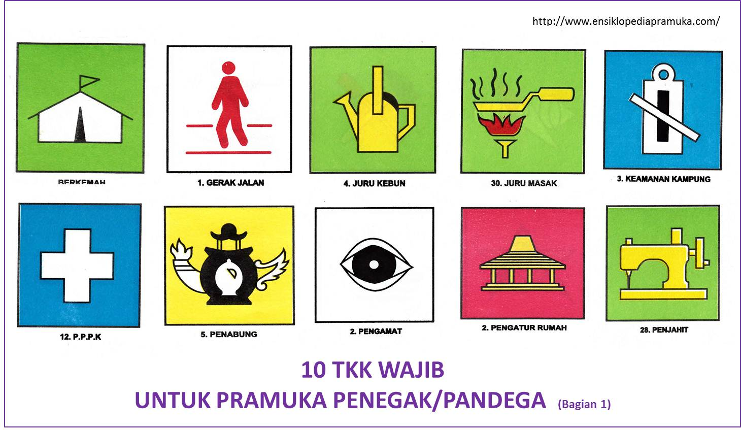 Simbol Simbol Dalam Pramuka